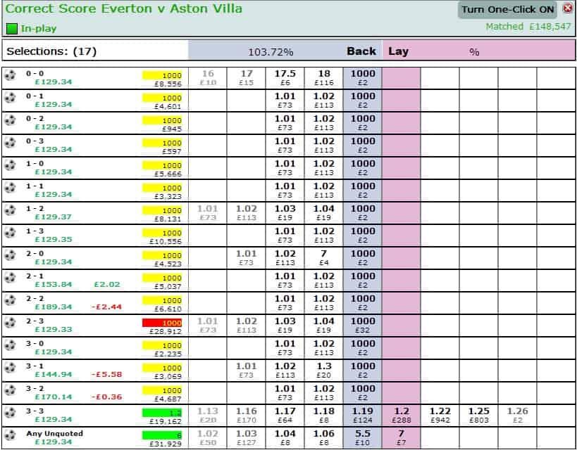Everton-vs-Aston-Villa