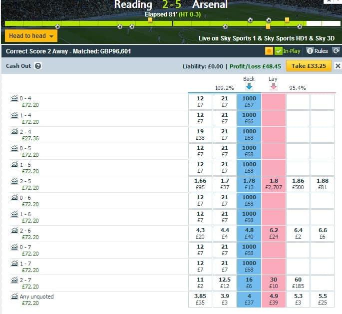 Reading-vs-Arsenal